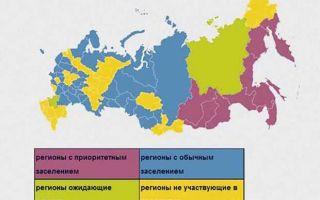 Программа переселения соотечественников в россию в 2020 году из украины, молдовы, узбекистана