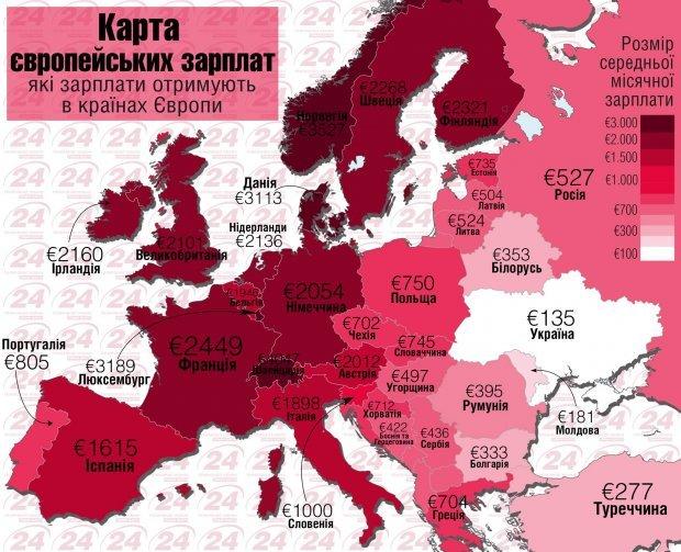 Условия и уровень жизни в Болгарии в 2020 году: средние цены, зарплаты и система образования