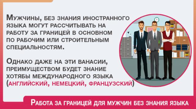 Работа аниматором за границей в 2020 году: вакансии и уровень зарплаты
