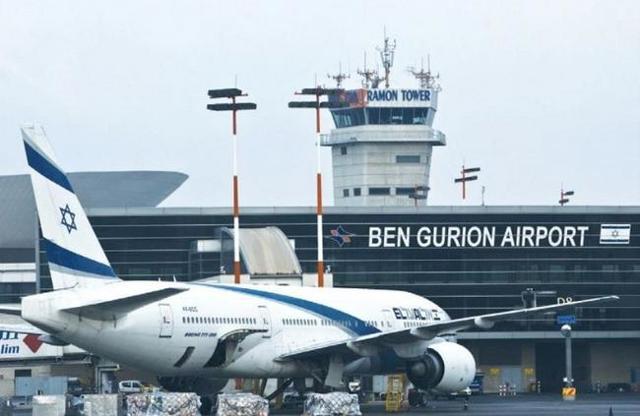 Правила ввоза и вывоза продуктов, алкоголя, сигарет и других товаров в Израиль в 2020 году