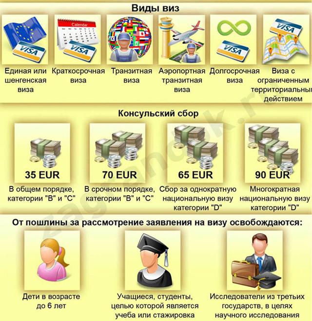 Виза в Латвию в 2020 году: необходимые документы, стоимсть, сроки изготовления