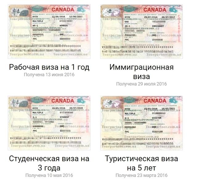 Гостевая виза в Канаду по приглашению для россиян в 2020 году: как получить, необходимые документы и срок действия