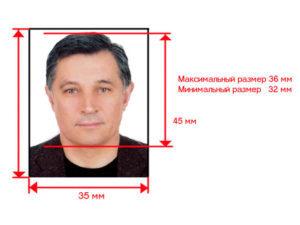Основные требования к фото на визу в Чехию в 2020 году