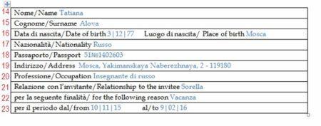 Гостевая виза в Италию в 2020 году: документы и образец заполнения письма