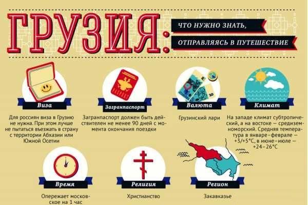 Нужна ли виза в Грузию и загранпаспорт для россиян?