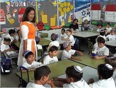 Образование государства Израиль: учеба в Израиле для русских