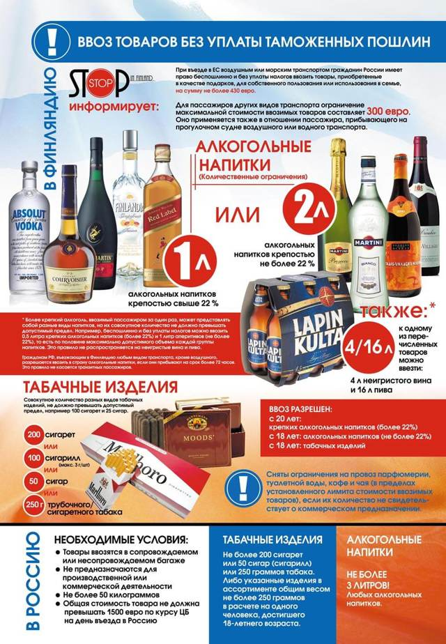Сколько спиртного можно ввозить в Россию в 2020 году