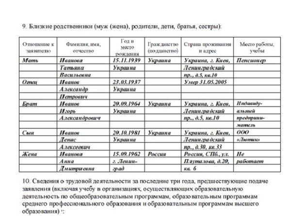 Заявление о выдаче вида на жительство: образец бланка
